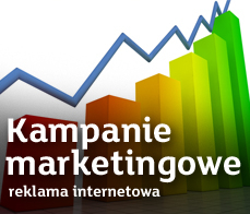 kampanie marketingowe
